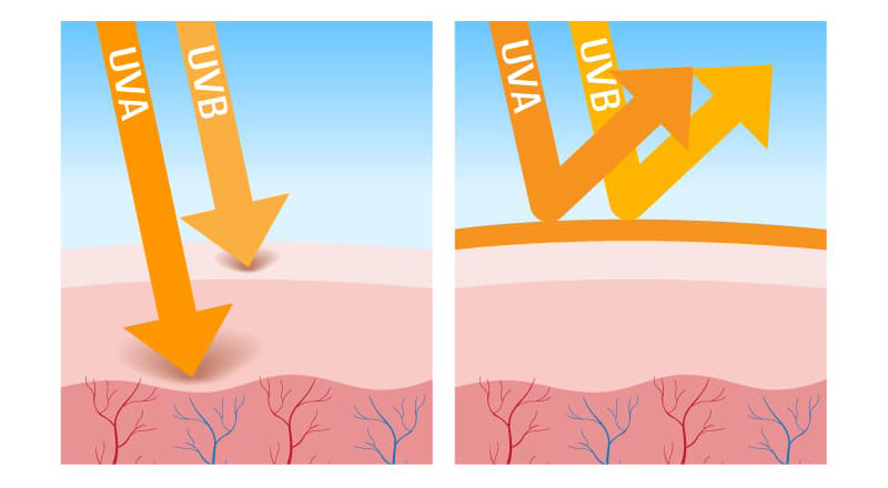 uva versus uvb light